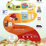 Tsui_foodsustain-150x150