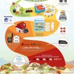 Tsui_foodsustain-150x150